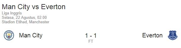 Video Gol Dan Hasil Skor Manchester City vs EvertonLiga Inggris